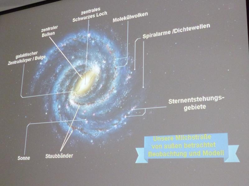 unsere Galaxie  -  die Milchstraße